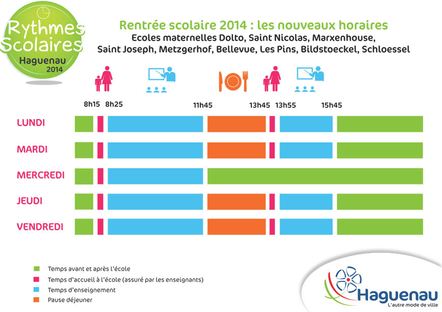 Grille horaire Maternelle St Nicolas